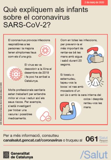 """""""Informació de les mesures preventives per contenir el coronavirus"""""""